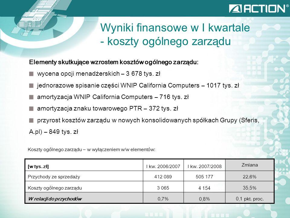 Wyniki finansowe w I kwartale - koszty ogólnego zarządu Elementy skutkujące wzrostem kosztów ogólnego zarządu: wycena opcji menadżerskich – 3 678 tys.