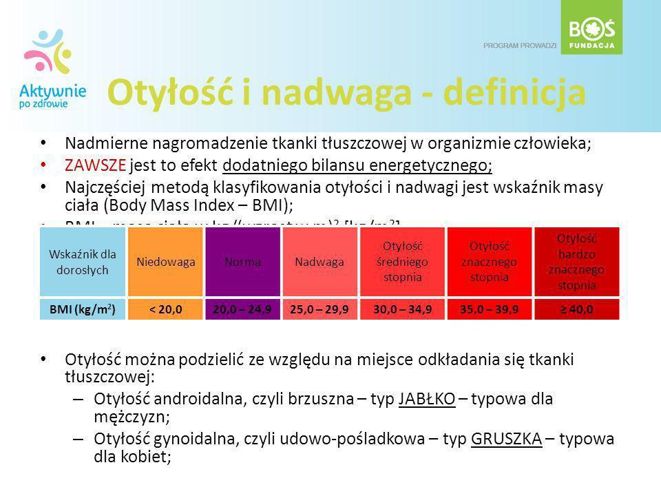 Otyłość i nadwaga - definicja Nadmierne nagromadzenie tkanki tłuszczowej w organizmie człowieka; ZAWSZE jest to efekt dodatniego bilansu energetyczneg