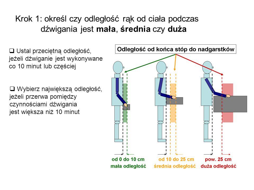 Krok 1: określ czy odległość rąk od ciała podczas dźwigania jest mała, średnia czy duża Ustal przeciętną odległość, jeżeli dźwiganie jest wykonywane c