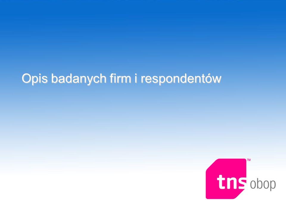 Opis badanych firm i respondentów