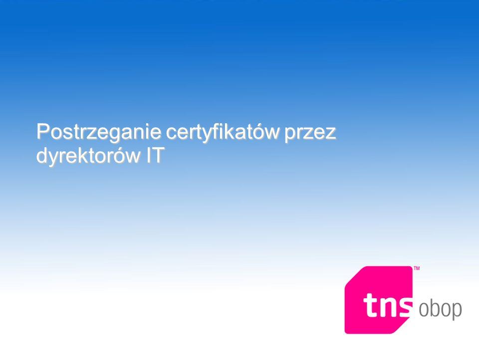 Technology 19 Rola certyfikatów w działaniu firmy według specjalistów IT Top 2 boxes N=163 Moja firma finansuje egzaminy certyfikacyjne Moja firma motywuje pracowników do zdawania egzaminów certyfikacyjnych Warunkiem objęcia niektórych stanowisk, jest posiadanie certyfikatu potwierdzającego odpowiedni poziom kwalifikacji Zdobywanie wiedzy potwierdzonej certyfikatami jest premiowane przez firmę awansami i/lub podwyżkami Moja firma mierzy kwalifikacje pracowników za pomocą egzaminów certyfikacyjnych