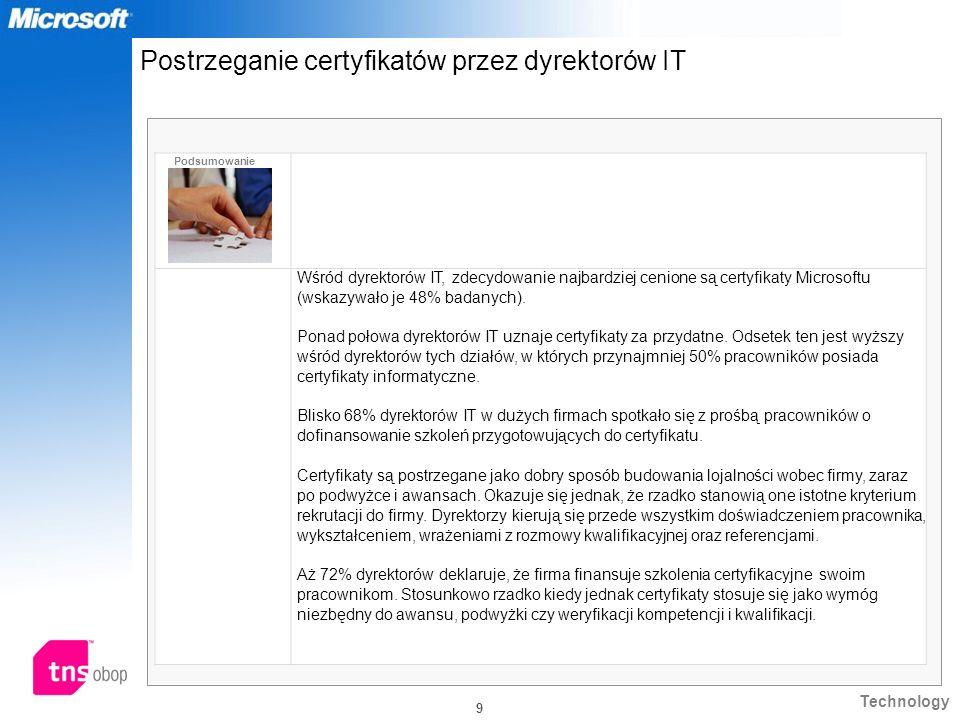 Technology 20 Zdobyty certyfikat jest ważnym atutem podczas ubiegania się o pracę poza granicami Polski Posiadanie certyfikatów to ważny atut podczas aplikacji do nowej firmy Znaczenie certyfikatów w branży IT w Polsce będzie rosło, dążąc do światowych standardów Ufundowanie przez firmę egzaminu certyfikacyjnego to dobry sposób na nagrodę Planuję przystąpienie do dalszych egzaminów certyfikacyjnych Pracownik, który zdobywa coraz to nowe certyfikaty jest znacznie bardziej pożądany na rynku IT Certyfikat to poświadczenie mojej wiedzy i kompetencji.