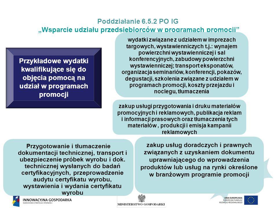 Poddziałanie 6.5.2 PO IG Wsparcie udziału przedsiębiorców w programach promocji Przykładowe wydatki kwalifikujące się do objęcia pomocą na udział w pr