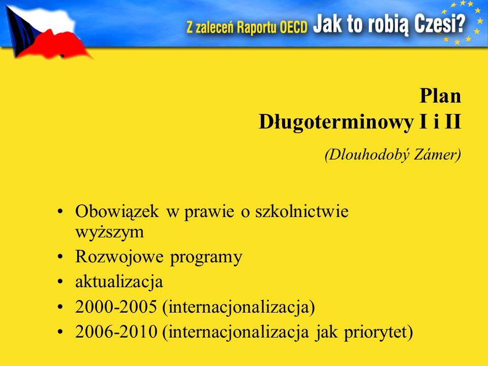 Obowiązek w prawie o szkolnictwie wyższym Rozwojowe programy aktualizacja 2000-2005 (internacjonalizacja) 2006-2010 (internacjonalizacja jak priorytet