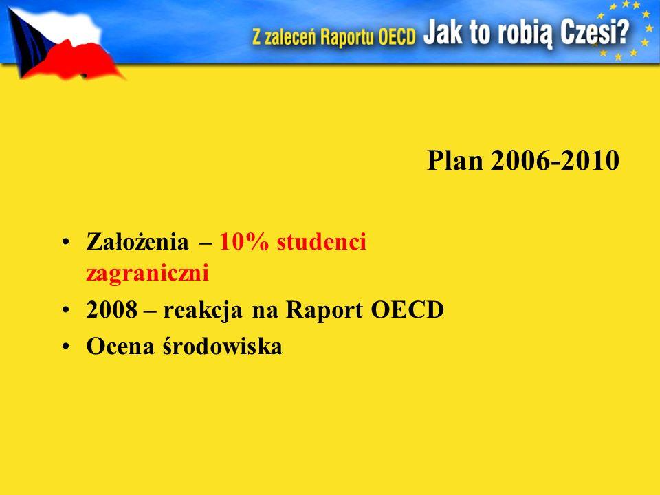 Założenia – 10% studenci zagraniczni 2008 – reakcja na Raport OECD Ocena środowiska Plan 2006-2010