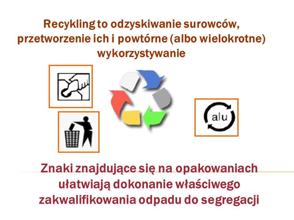 Recykling to odzyskiwanie surowców, przetworzenie ich i powtórne (albo wielokrotne) wykorzystywanie Znaki znajdujące się na opakowaniach ułatwiają dok
