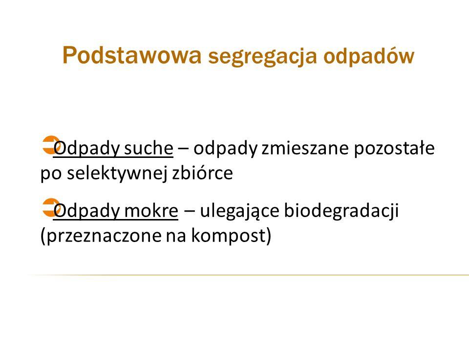 Podstawowa segregacja odpadów Odpady suche – odpady zmieszane pozostałe po selektywnej zbiórce Odpady mokre – ulegające biodegradacji (przeznaczone na
