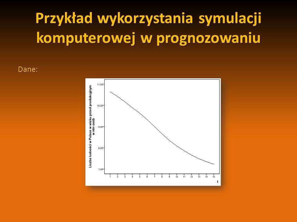 Przykład wykorzystania symulacji komputerowej w prognozowaniu Dane: