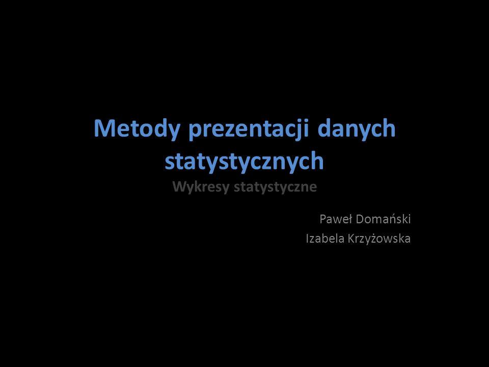 Metody prezentacji danych statystycznych Wykresy statystyczne Paweł Domański Izabela Krzyżowska