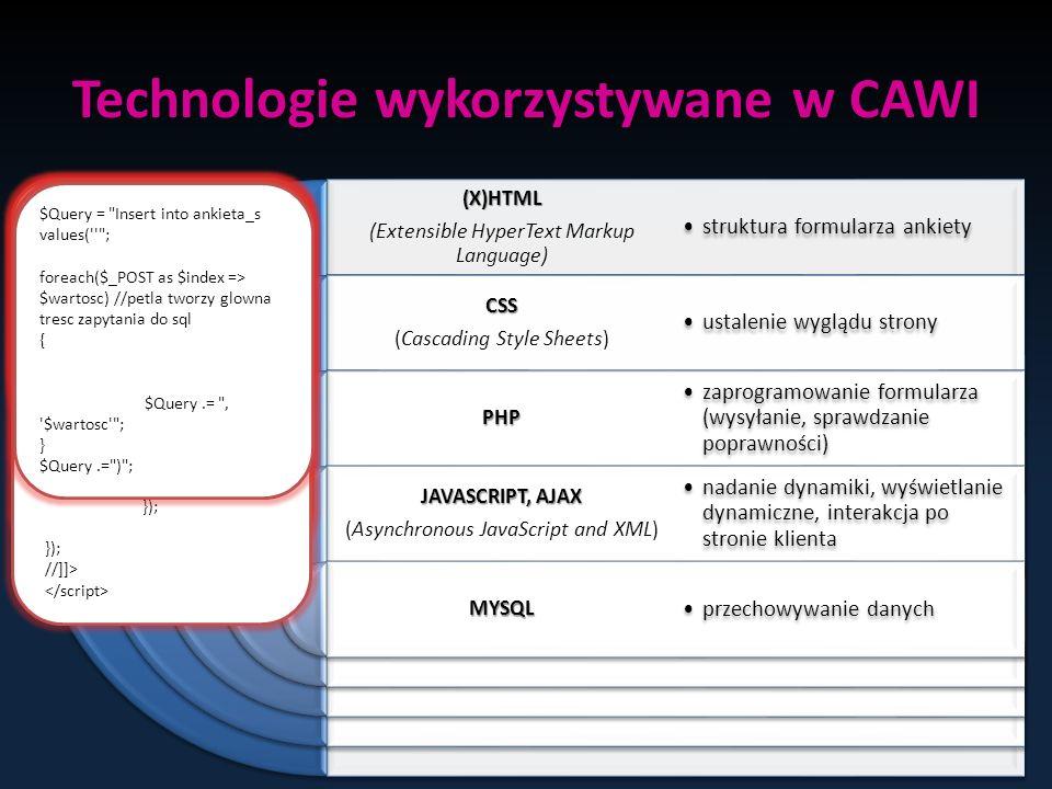 (X)HTML (Extensible HyperText Markup Language) CSS (Cascading Style Sheets) PHP JAVASCRIPT, AJAX (Asynchronous JavaScript and XML) MYSQL struktura for