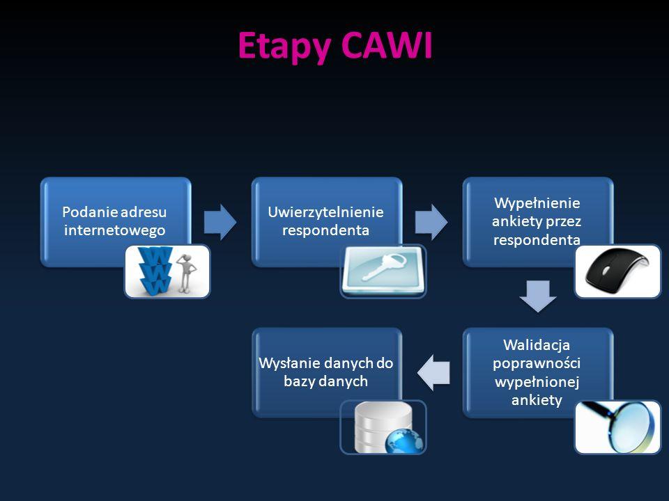 Etapy CAWI Podanie adresu internetowego Uwierzytelnienie respondenta Wypełnienie ankiety przez respondenta Walidacja poprawności wypełnionej ankiety W