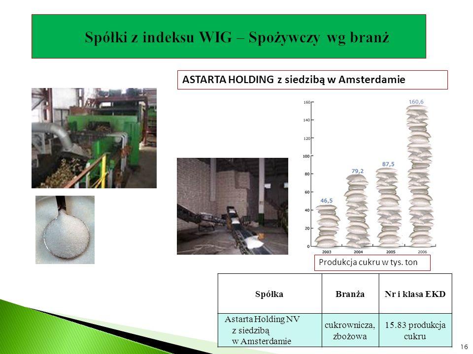 ASTARTA HOLDING z siedzibą w Amsterdamie SpółkaBranżaNr i klasa EKD Astarta Holding NV z siedzibą w Amsterdamie cukrownicza, zbożowa 15.83 produkcja c
