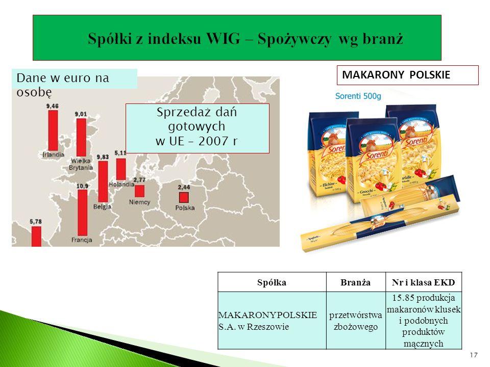 SpółkaBranżaNr i klasa EKD MAKARONY POLSKIE S.A. w Rzeszowie przetwórstwa zbożowego 15.85 produkcja makaronów klusek i podobnych produktów mącznych MA