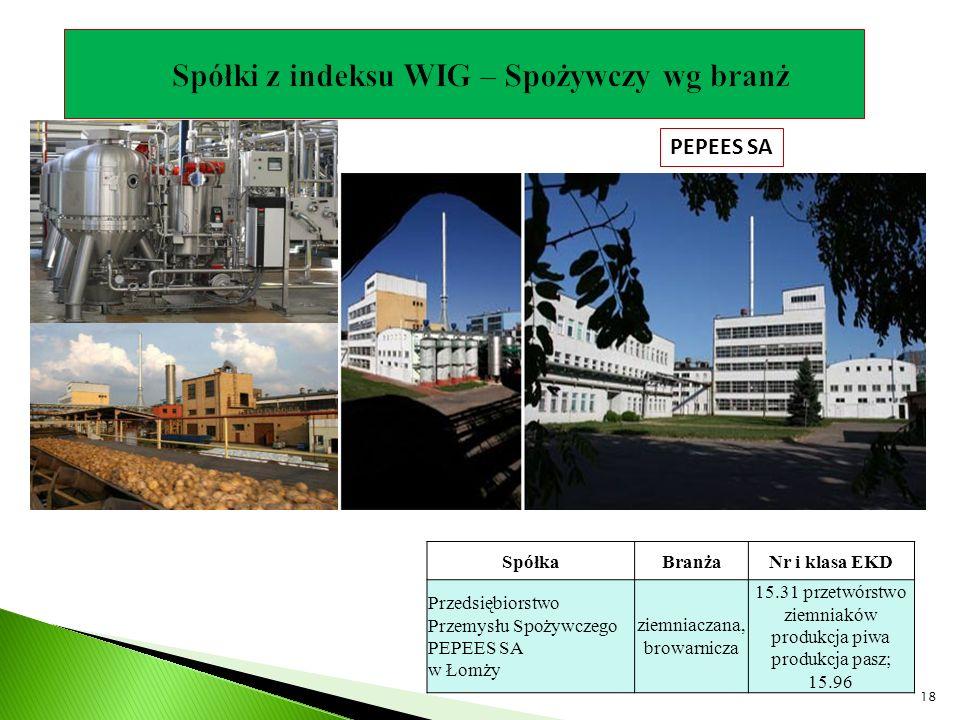 PEPEES SA SpółkaBranżaNr i klasa EKD Przedsiębiorstwo Przemysłu Spożywczego PEPEES SA w Łomży ziemniaczana, browarnicza 15.31 przetwórstwo ziemniaków