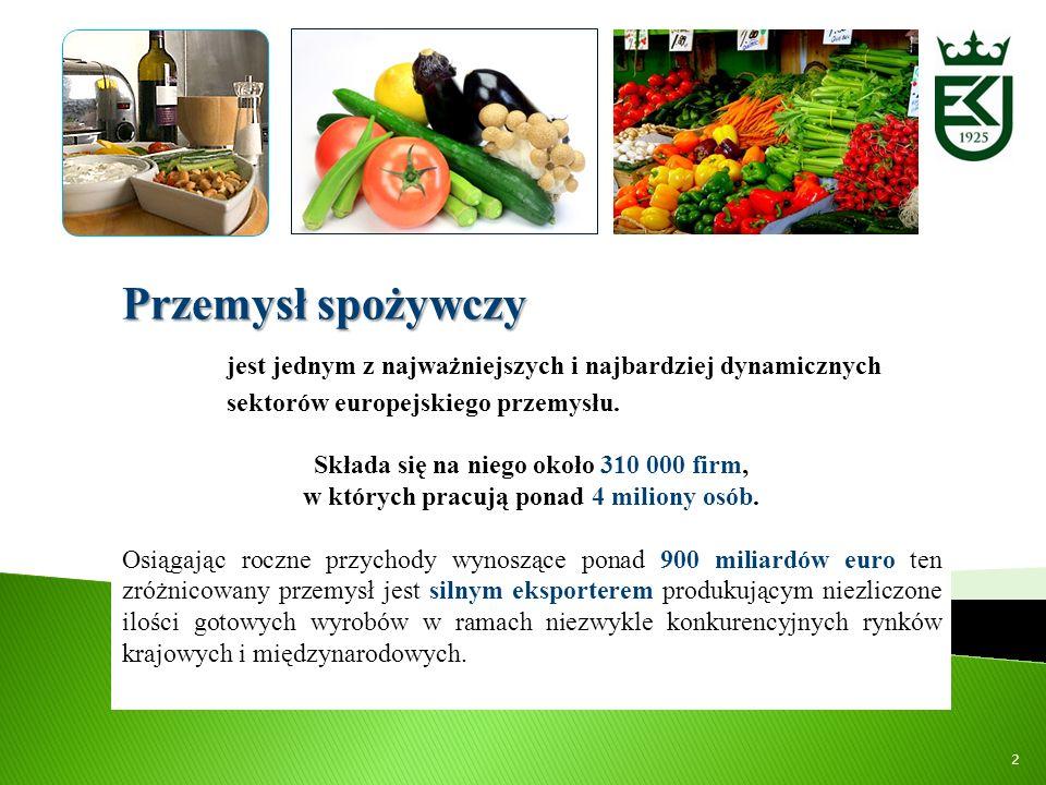 2 Przemysł spożywczy jest jednym z najważniejszych i najbardziej dynamicznych sektorów europejskiego przemysłu. Składa się na niego około 310 000 firm