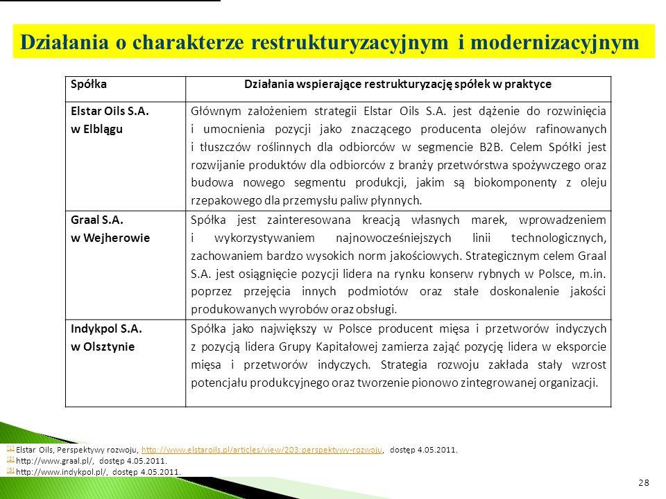 28 SpółkaDziałania wspierające restrukturyzację spółek w praktyce Elstar Oils S.A. w Elblągu Głównym założeniem strategii Elstar Oils S.A. jest dążeni