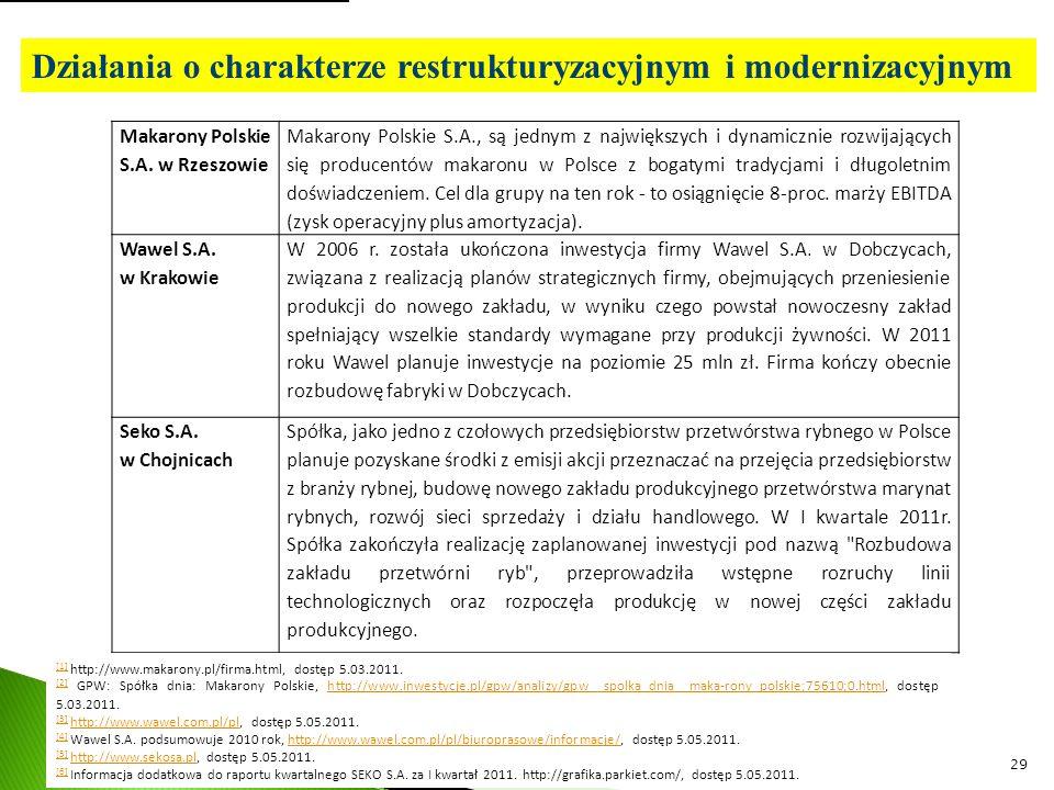 29 Działania o charakterze restrukturyzacyjnym i modernizacyjnym Makarony Polskie S.A. w Rzeszowie Makarony Polskie S.A., są jednym z największych i d