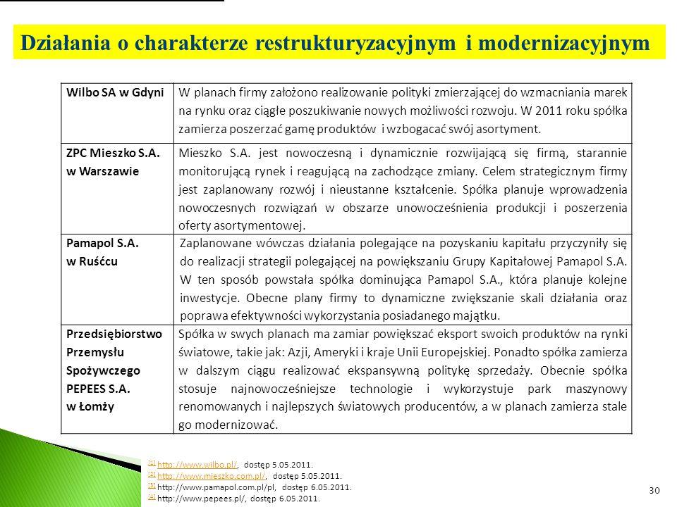30 Działania o charakterze restrukturyzacyjnym i modernizacyjnym Wilbo SA w Gdyni W planach firmy założono realizowanie polityki zmierzającej do wzmac
