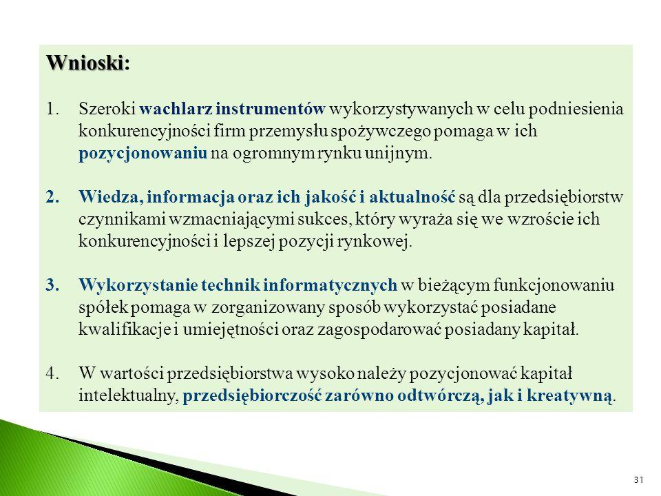 31 Wnioski Wnioski: 1.Szeroki wachlarz instrumentów wykorzystywanych w celu podniesienia konkurencyjności firm przemysłu spożywczego pomaga w ich pozy