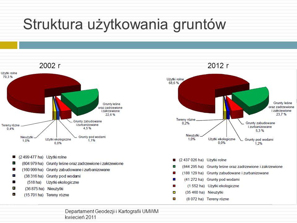 Struktura użytkowania gruntów 2002 r2012 r Departament Geodezji i Kartografii UMWM kwiecień 2011