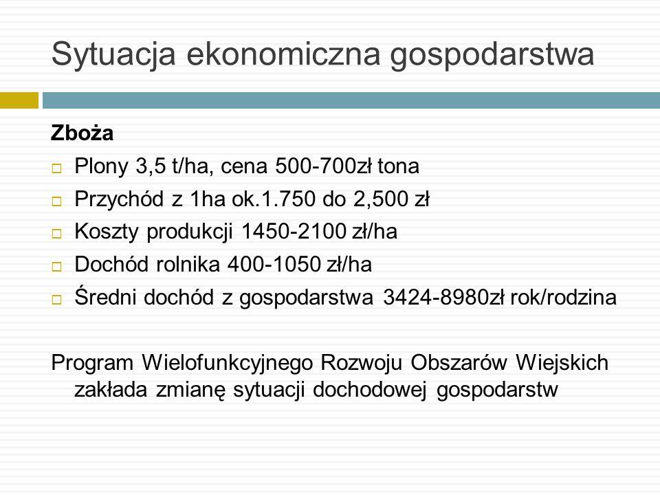 Sytuacja ekonomiczna gospodarstwa Zboża Plony 3,5 t/ha, cena 500-700zł tona Przychód z 1ha ok.1.750 do 2,500 zł Koszty produkcji 1450-2100 zł/ha Dochó