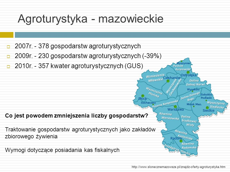 Agroturystyka - mazowieckie 2007r. - 378 gospodarstw agroturystycznych 2009r. - 230 gospodarstw agroturystycznych (-39%) 2010r. - 357 kwater agroturys