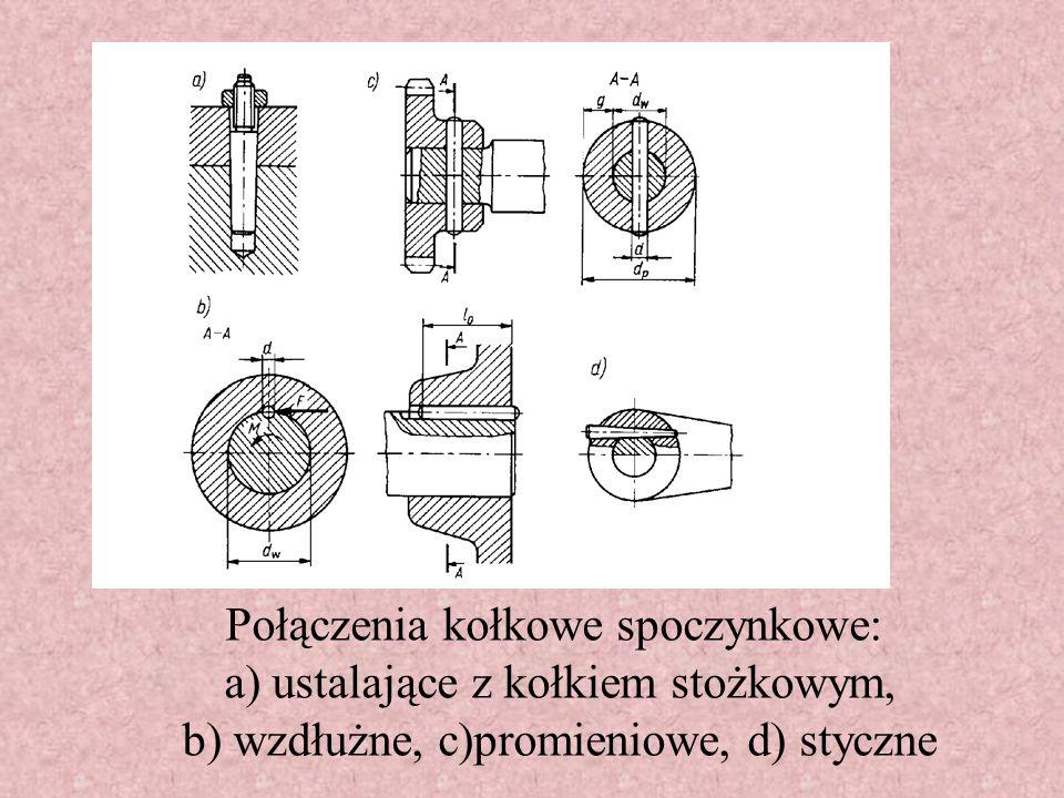 Połączenia kołkowe spoczynkowe: a) ustalające z kołkiem stożkowym, b) wzdłużne, c)promieniowe, d) styczne