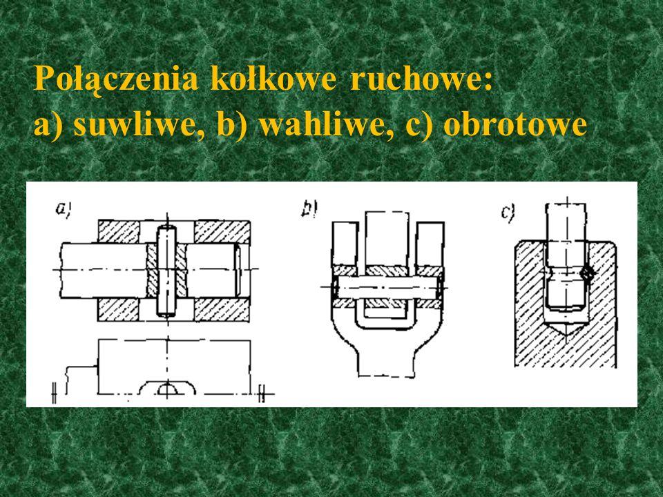 Połączenia kołkowe ruchowe: a) suwliwe, b) wahliwe, c) obrotowe