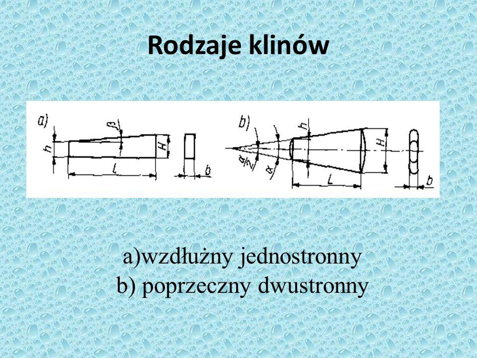 Rodzaje klinów a)wzdłużny jednostronny b) poprzeczny dwustronny