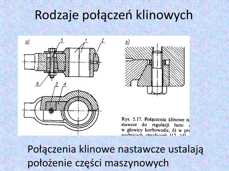 Rodzaje połączeń klinowych Połączenia klinowe nastawcze ustalają położenie części maszynowych