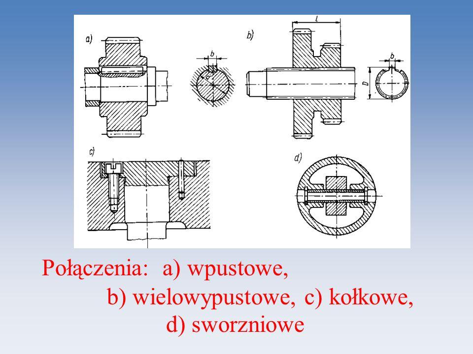 Połączenia: a) wpustowe, b) wielowypustowe, c) kołkowe, d) sworzniowe
