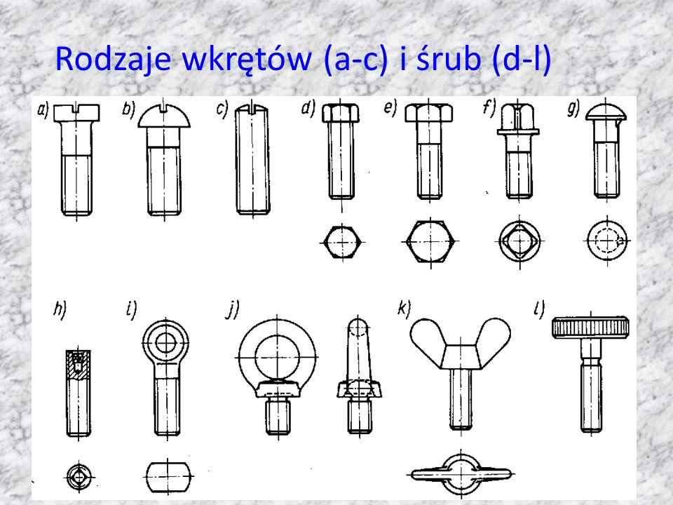 Rodzaje wkrętów (a-c) i śrub (d-l)