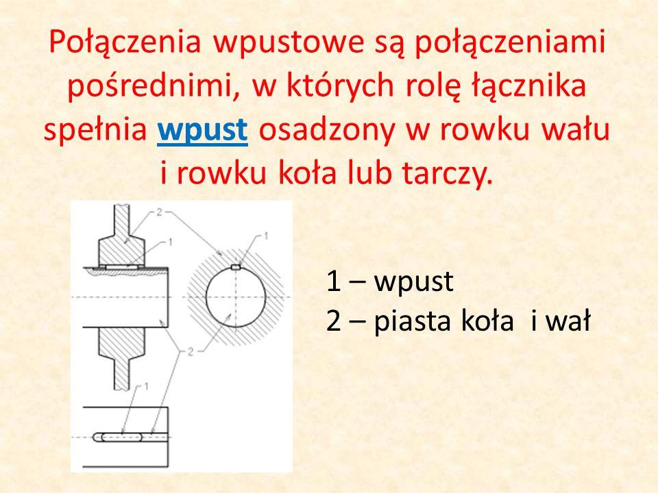 Połączenia wpustowe są połączeniami pośrednimi, w których rolę łącznika spełnia wpust osadzony w rowku wału i rowku koła lub tarczy. 1 – wpust 2 – pia