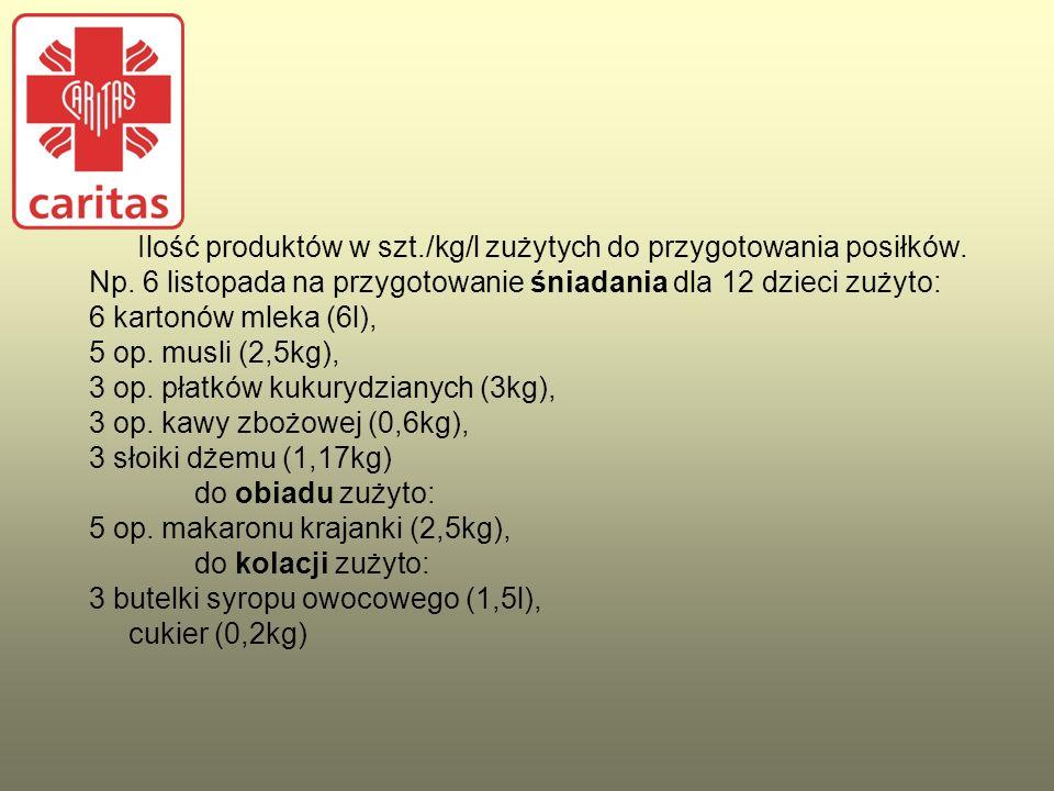 Ilość produktów w szt./kg/l zużytych do przygotowania posiłków.
