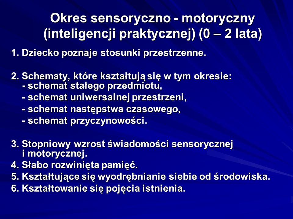 Okres sensoryczno - motoryczny (inteligencji praktycznej) (0 – 2 lata) 1. Dziecko poznaje stosunki przestrzenne. 2. Schematy, które kształtują się w t