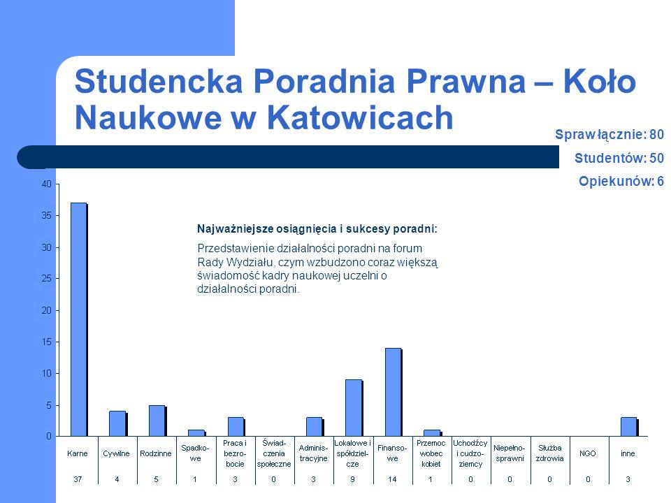 Studencka Poradnia Prawna – Koło Naukowe w Katowicach Najważniejsze osiągnięcia i sukcesy poradni: Przedstawienie działalności poradni na forum Rady W