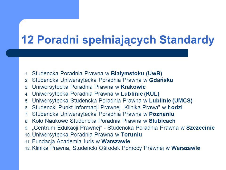 12 Poradni spełniających Standardy 1. Studencka Poradnia Prawna w Białymstoku (UwB) 2. Studencka Uniwersytecka Poradnia Prawna w Gdańsku 3. Uniwersyte