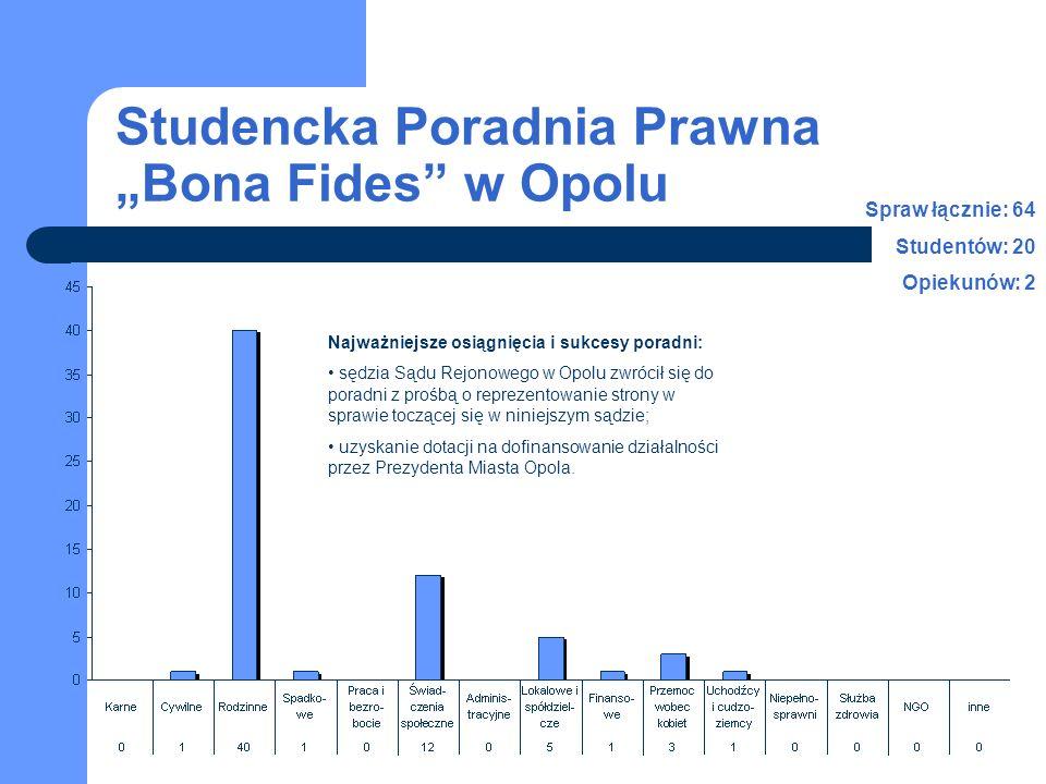 Studencka Poradnia Prawna Bona Fides w Opolu Najważniejsze osiągnięcia i sukcesy poradni: sędzia Sądu Rejonowego w Opolu zwrócił się do poradni z proś
