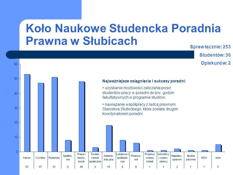 Koło Naukowe Studencka Poradnia Prawna w Słubicach Najważniejsze osiągnięcia i sukcesy poradni: uzyskanie możliwości zaliczania przez studentów pracy