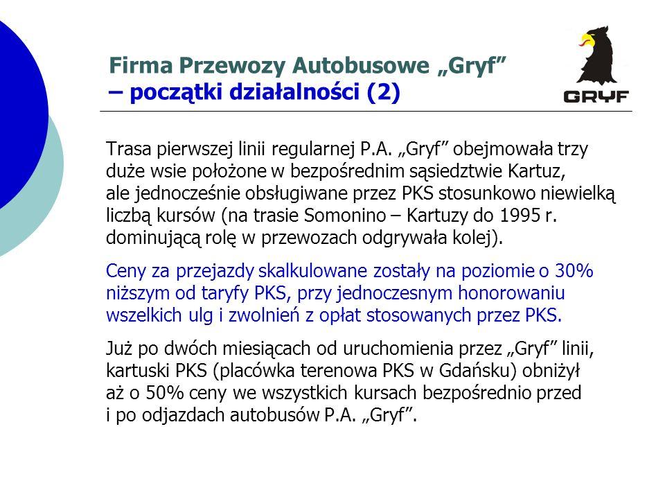 Firma Przewozy Autobusowe Gryf – początki działalności (2) Trasa pierwszej linii regularnej P.A. Gryf obejmowała trzy duże wsie położone w bezpośredni