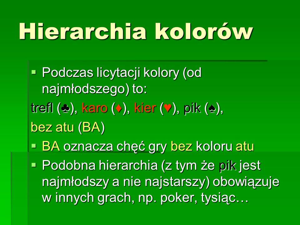 Hierarchia kolorów Podczas licytacji kolory (od najmłodszego) to: Podczas licytacji kolory (od najmłodszego) to: trefl (), karo (), kier (), pik (), b