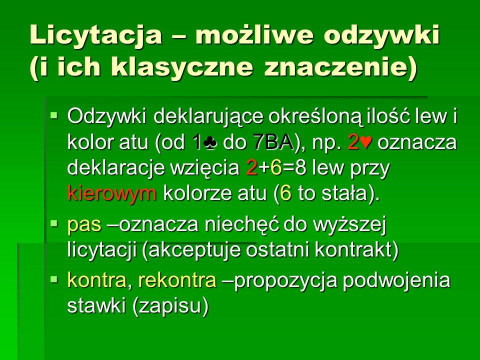 Licytacja – możliwe odzywki (i ich klasyczne znaczenie) Odzywki deklarujące określoną ilość lew i kolor atu (od 1 do 7BA), np. 2 oznacza deklaracje wz