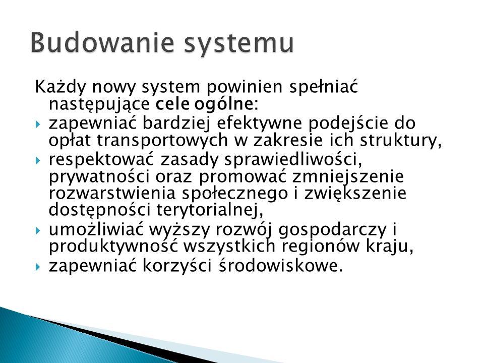 Każdy nowy system powinien spełniać następujące cele ogólne: zapewniać bardziej efektywne podejście do opłat transportowych w zakresie ich struktury,
