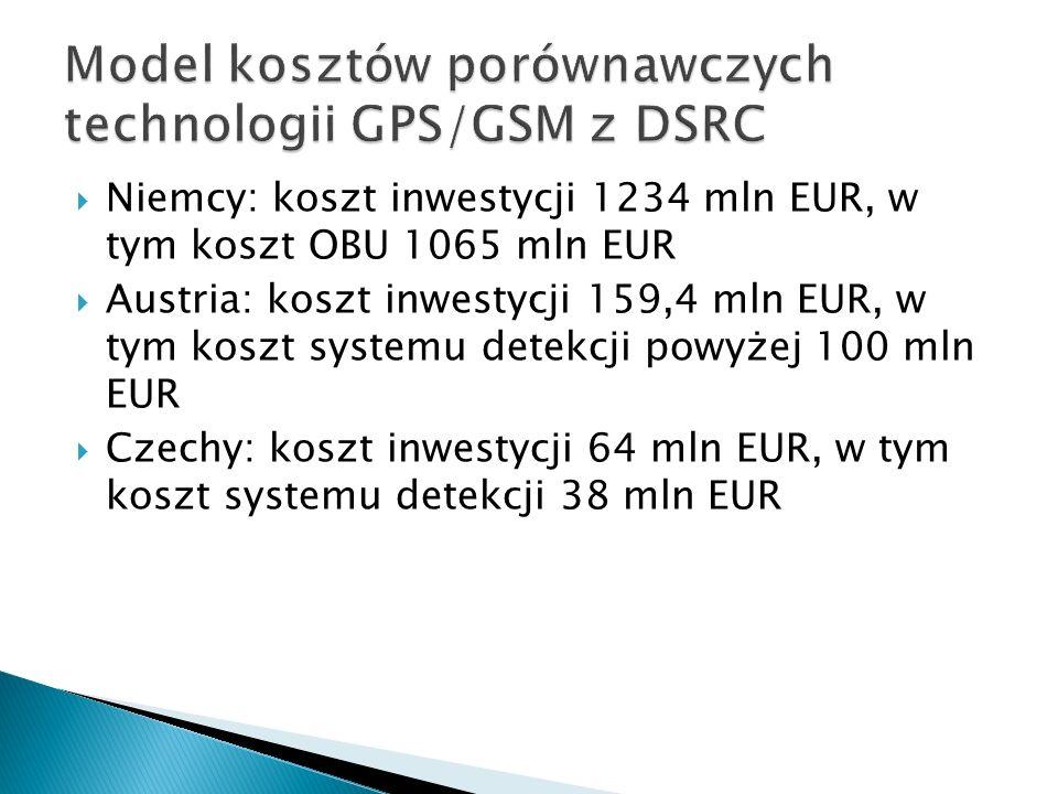 Niemcy: koszt inwestycji 1234 mln EUR, w tym koszt OBU 1065 mln EUR Austria: koszt inwestycji 159,4 mln EUR, w tym koszt systemu detekcji powyżej 100