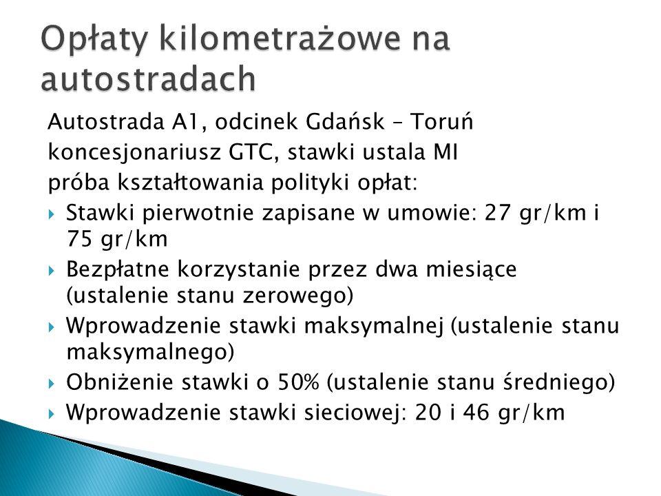 Autostrada A1, odcinek Gdańsk – Toruń koncesjonariusz GTC, stawki ustala MI próba kształtowania polityki opłat: Stawki pierwotnie zapisane w umowie: 2