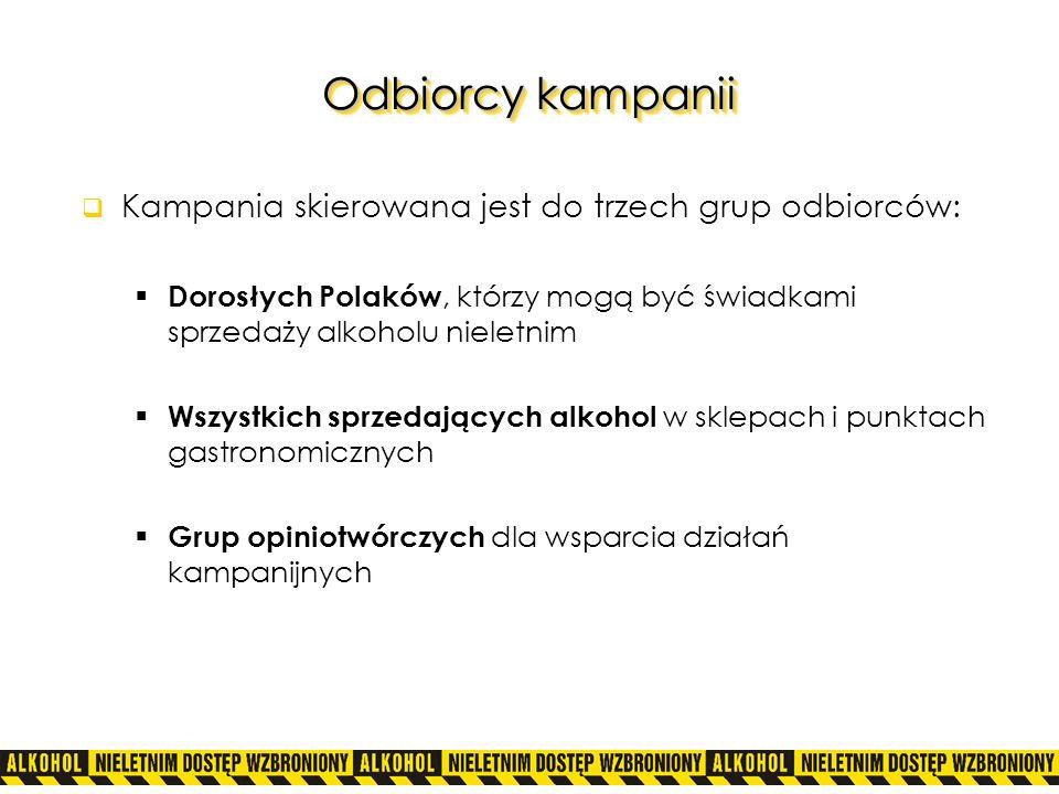 Odbiorcy kampanii Kampania skierowana jest do trzech grup odbiorców: Dorosłych Polaków, którzy mogą być świadkami sprzedaży alkoholu nieletnim Wszystk
