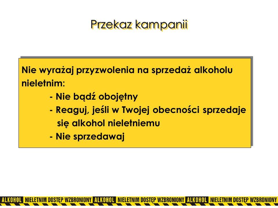 Przekaz kampanii Nie wyrażaj przyzwolenia na sprzedaż alkoholu nieletnim: - Nie bądź obojętny - Reaguj, jeśli w Twojej obecności sprzedaje się alkohol