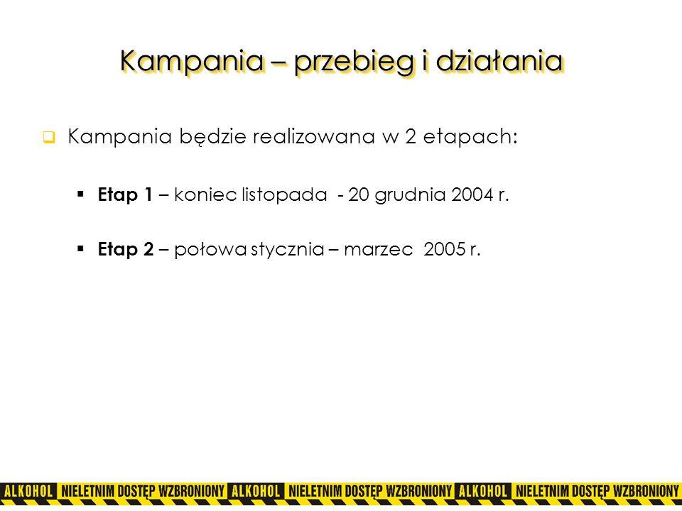 Kampania – przebieg i działania Kampania będzie realizowana w 2 etapach: Etap 1 – koniec listopada - 20 grudnia 2004 r. Etap 2 – połowa stycznia – mar