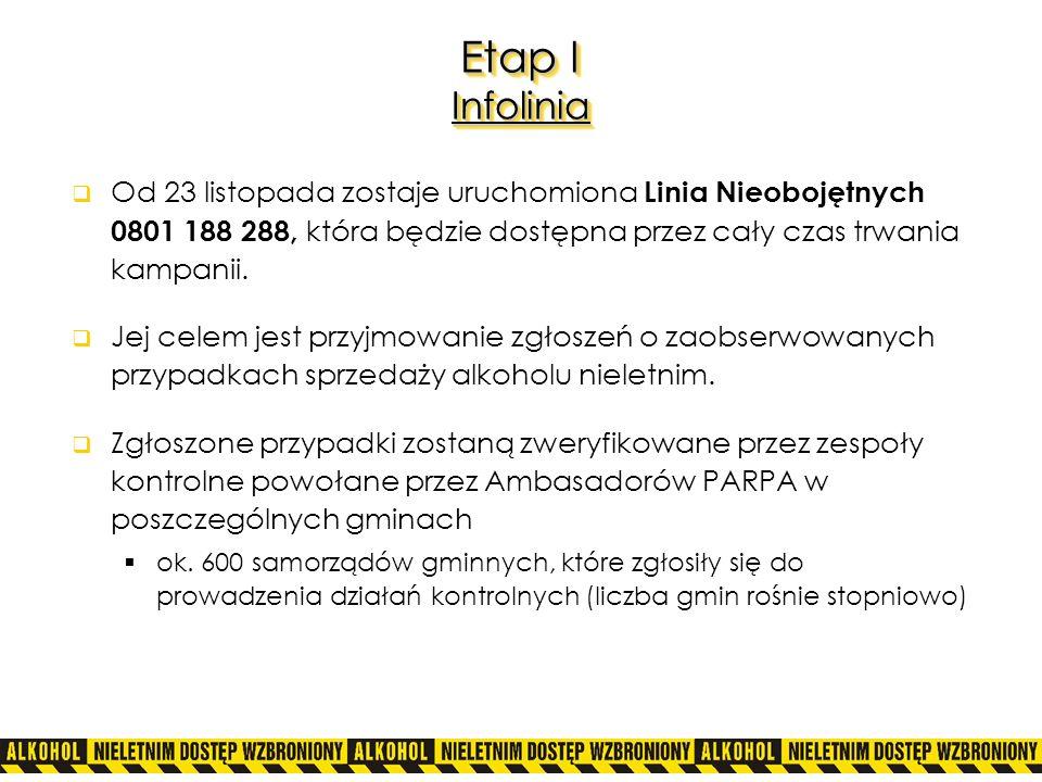 Etap I Infolinia Od 23 listopada zostaje uruchomiona Linia Nieobojętnych 0801 188 288, która będzie dostępna przez cały czas trwania kampanii. Jej cel