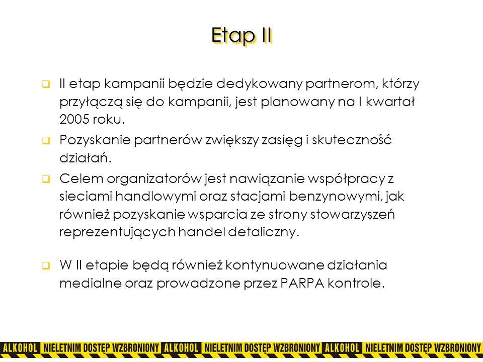 Etap II II etap kampanii będzie dedykowany partnerom, którzy przyłączą się do kampanii, jest planowany na I kwartał 2005 roku. Pozyskanie partnerów zw
